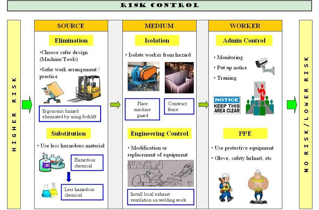 risk-control1.jpg